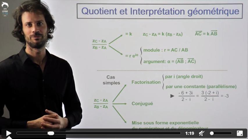 Quotient et interprétation géométrique