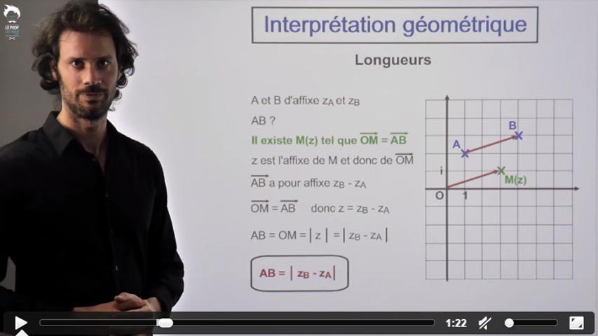 Longueurs et Angles : Formules en complexes