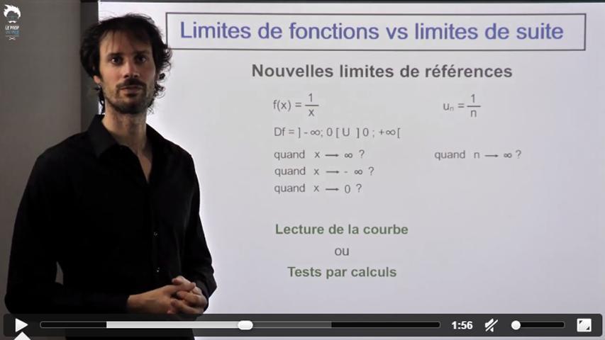 Différence entre les limites de suites et de fonctions