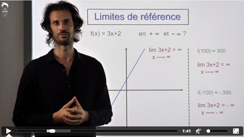 Limites de référence