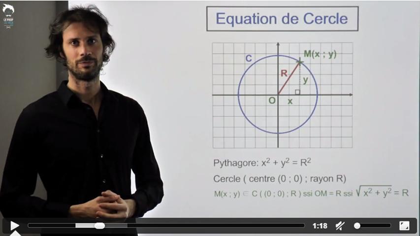 Les équations de cercle