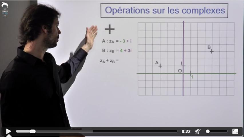 Complexes : calculer efficacement 1/2