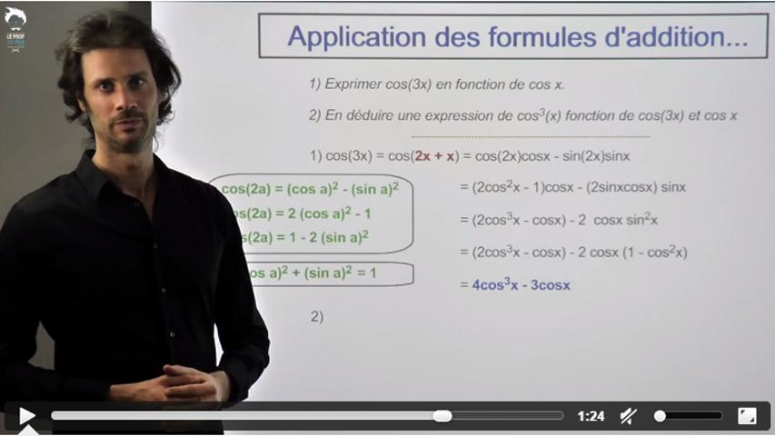 Formules d'addition et Intégrales