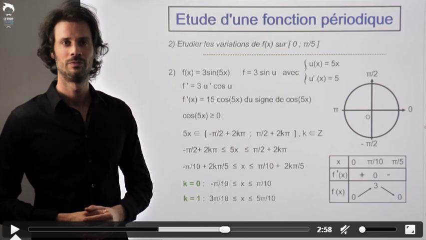 Etude d'une fonction périodique