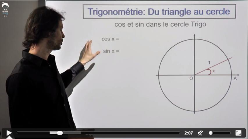 Trigonométrie : Les principales formules