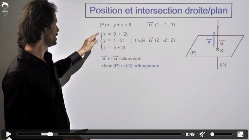Intersection et positions d'une droite et d'un plan