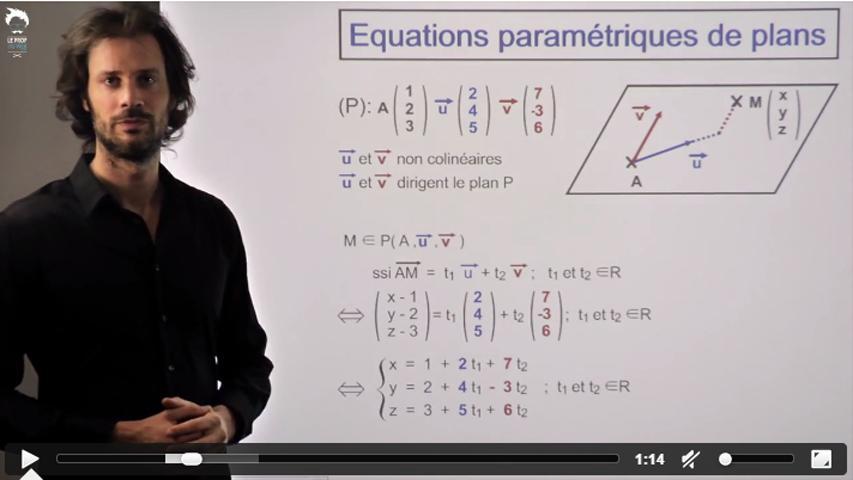 Représentations paramétriques de plan