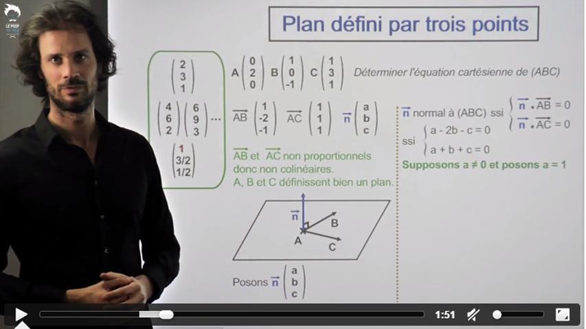 Plan défini par trois points : trouver son équation cartésienne