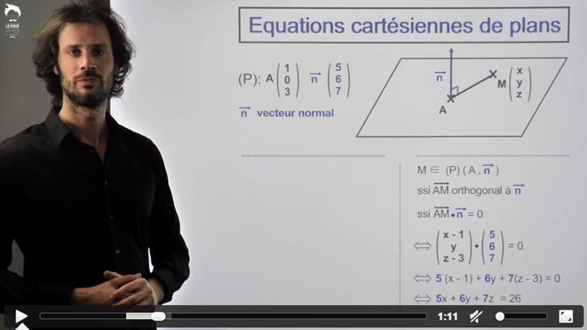 L'équation cartésienne de plan