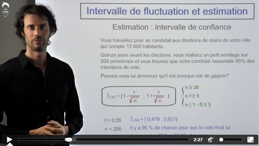 Estimation : Intervalle de confiance