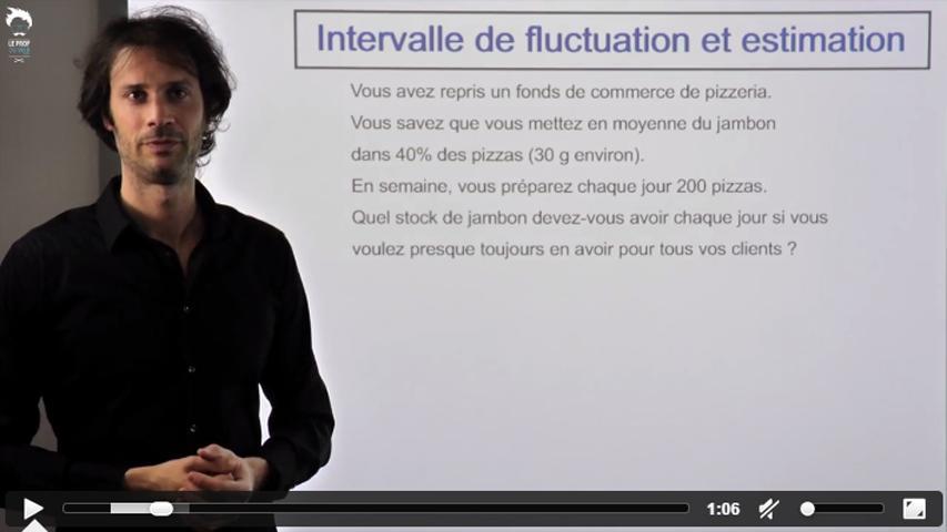 Echantillonnage : Intervalle de fluctuation