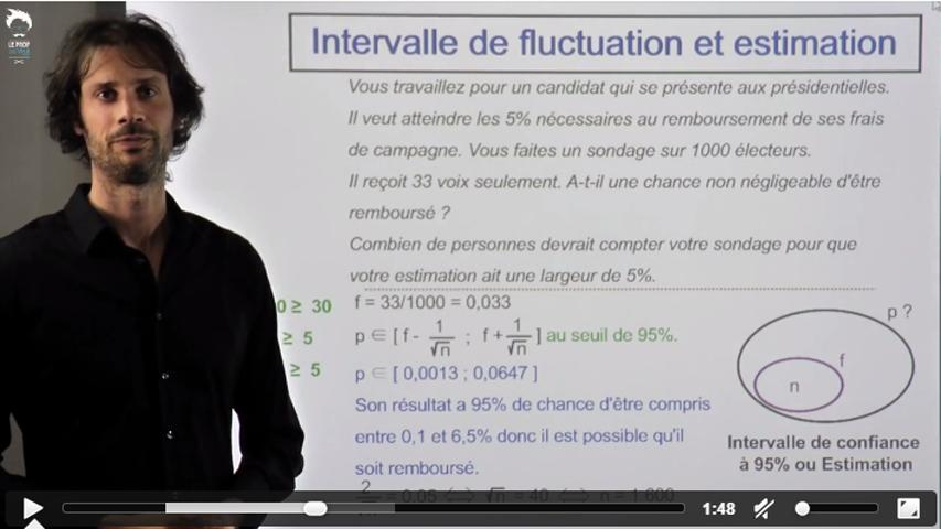 Intervalle de fluctuation et de confiance : exercices 1/2