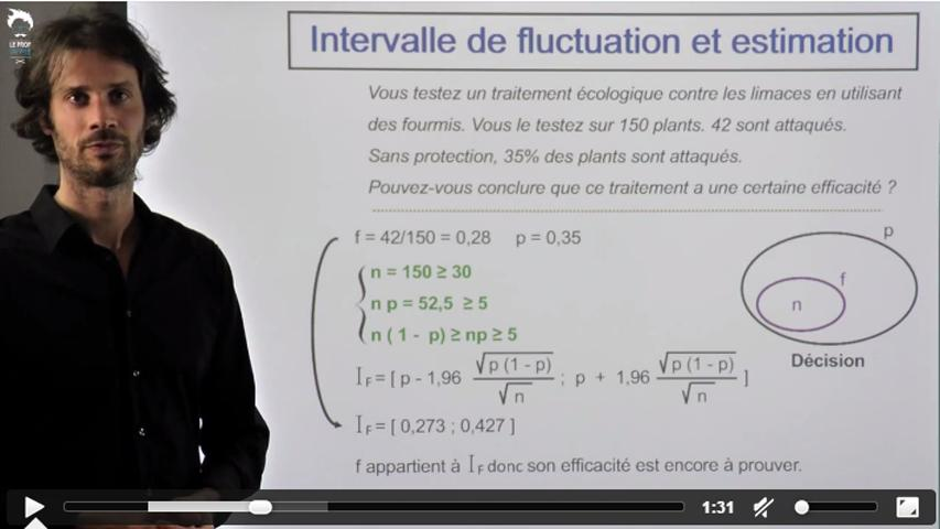 Intervalle de fluctuation et de confiance : exercices 2/2