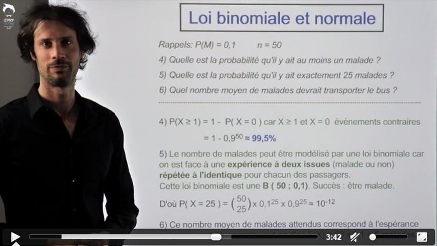 Problème liant loi binomiale et loi normale