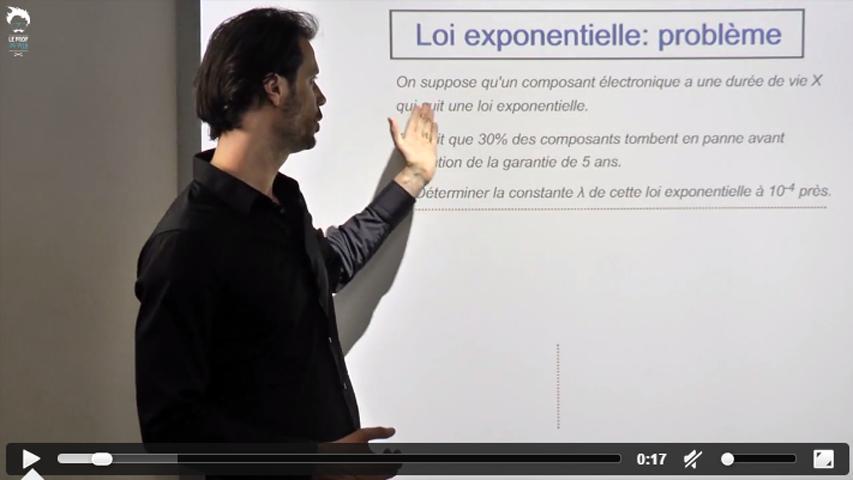 La loi exponentielle : Exercice type 2