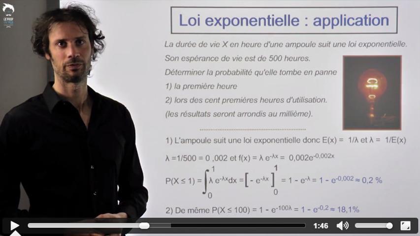 La loi exponentielle : Exercice type 1