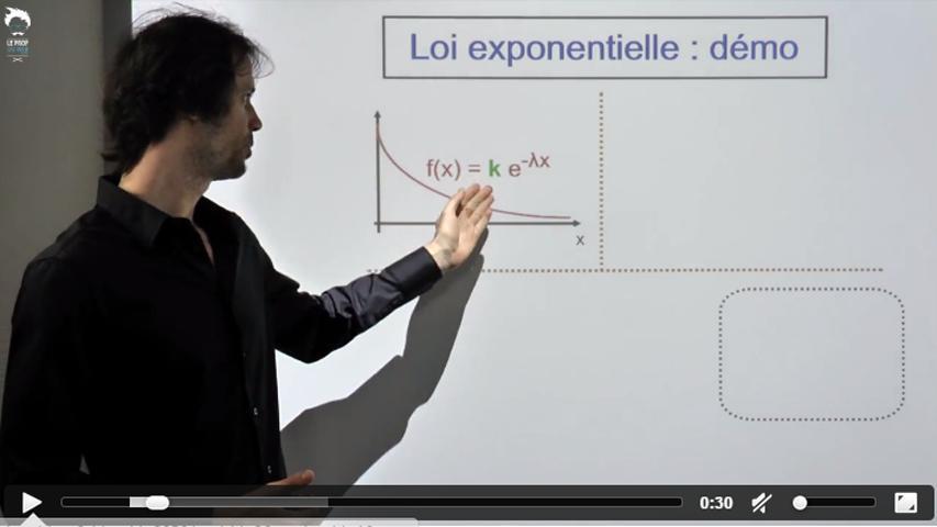 La loi exponentielle : démonstration