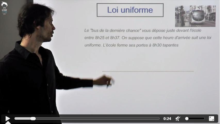 Loi uniforme : Exercice d'application
