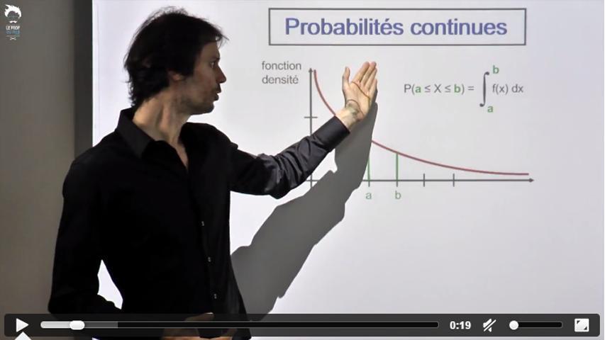 Probabilités continues : Propriétés générales - Cours
