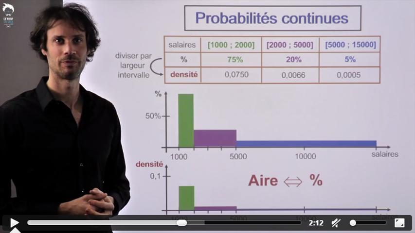 Probabilités continues - Les bases pour comprendre