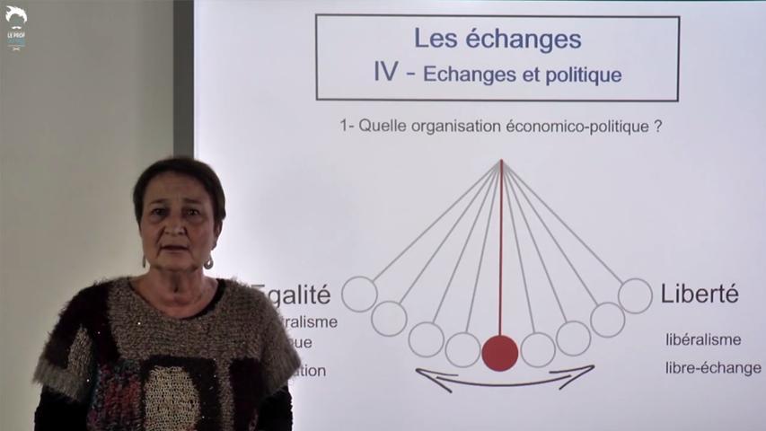 Echanges et Politique