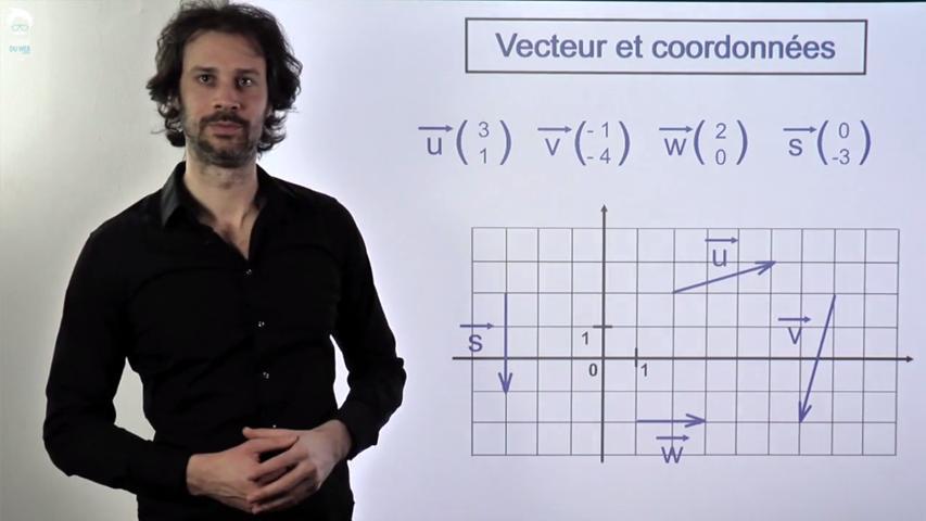 Vecteur et coordonnées. La formule