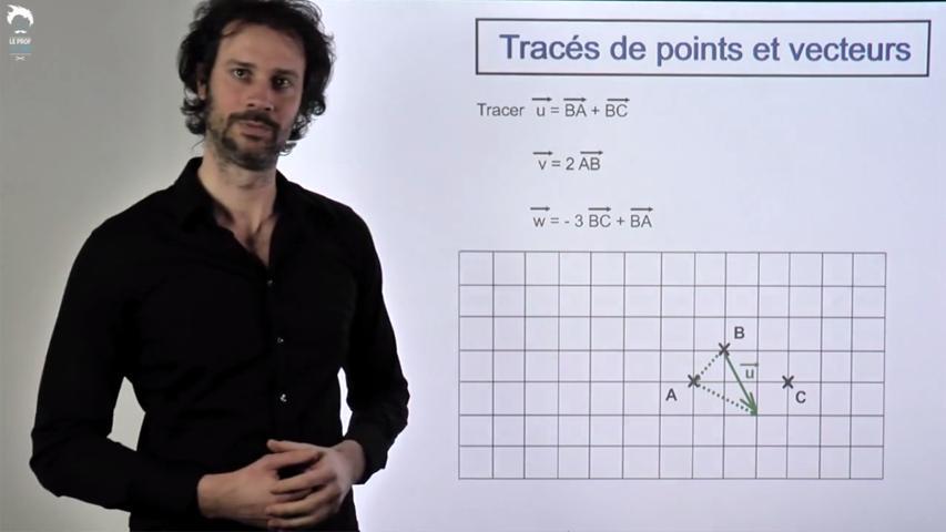 Tracés de vecteurs et constructions de points