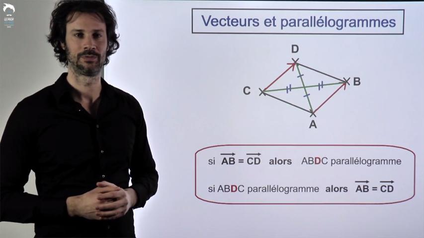 Tracé de vecteurs à la règle et au compas - Parallèlogramme