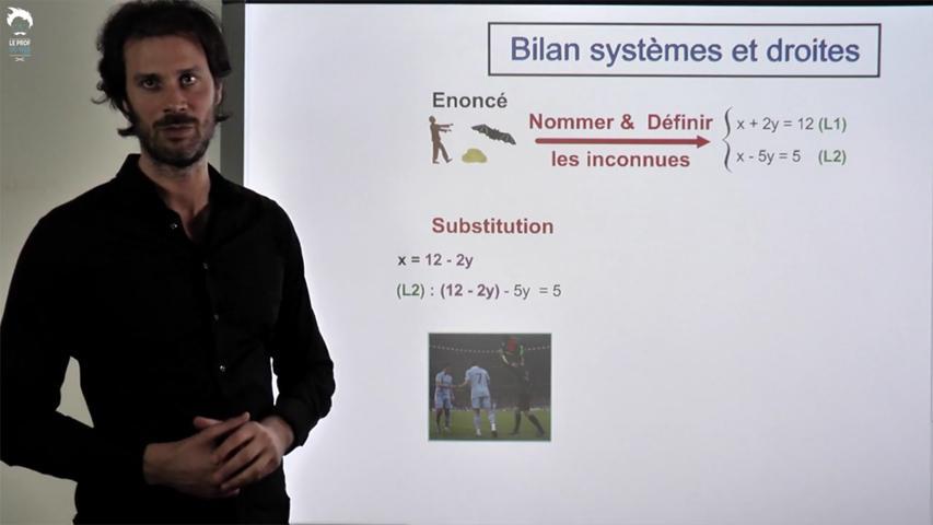Bilan sur les systèmes
