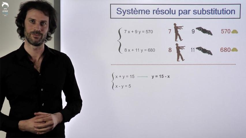 Résolution d'un système par substitution