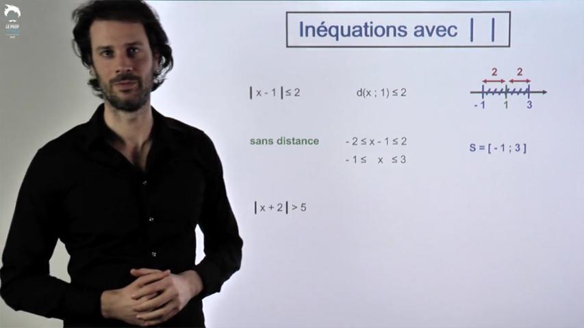 Inéquations avec valeur absolue