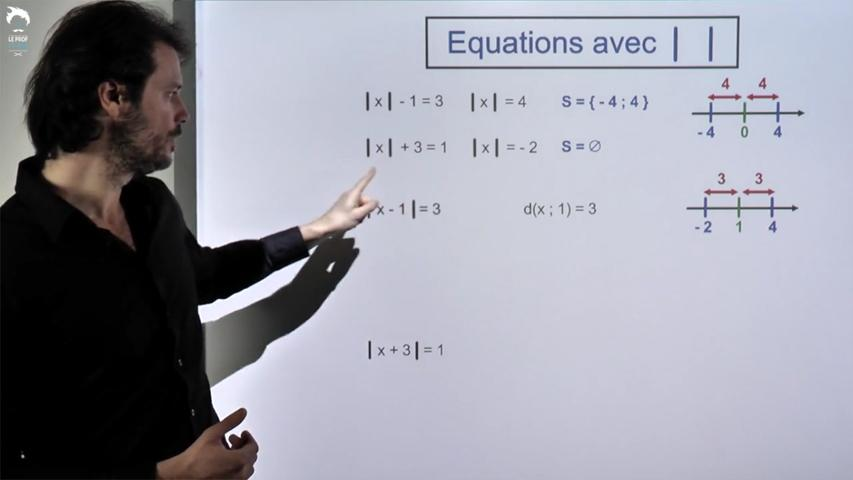 Equations avec valeur absolue