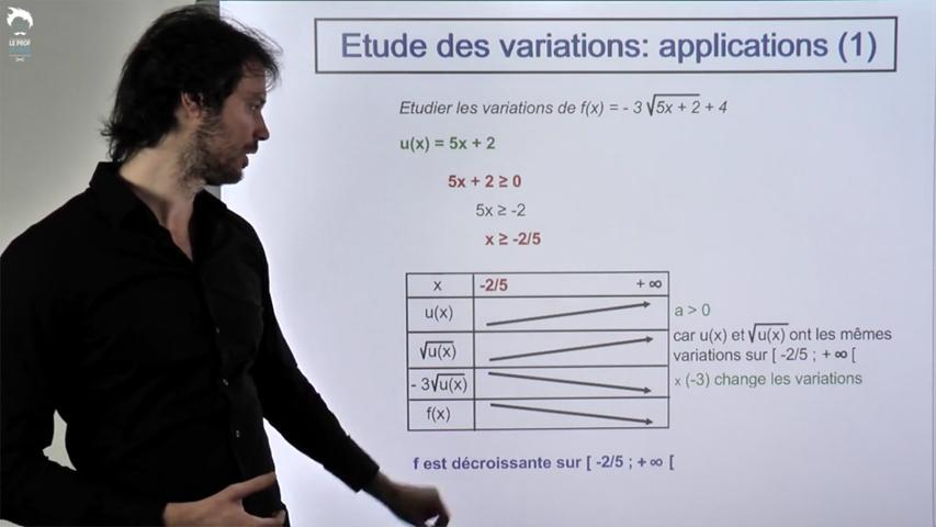 Etude des variations : applications 1/2