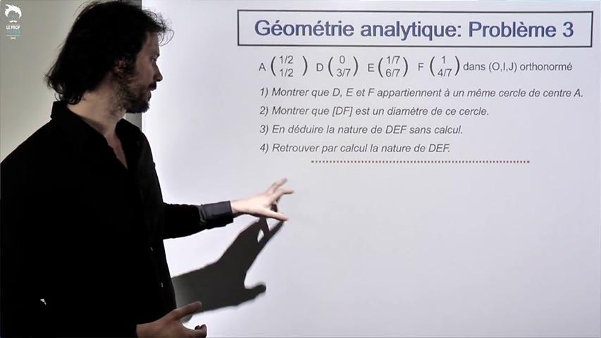 Problème de géométrie analytique - 3