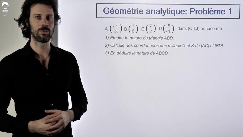 Problème de géométrie analytique - 1