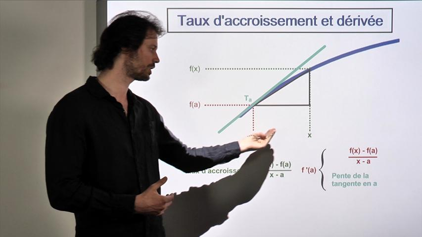 Exercices - Calcul de nombres dérivés, tangentes et taux d