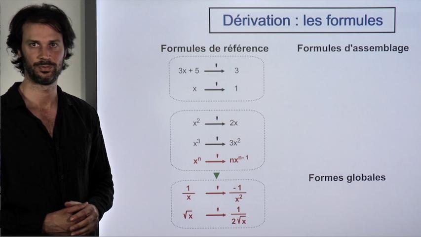 Fonctions dérivées : les formules de dérivation
