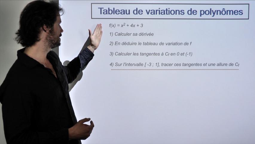 Etude d'un polynôme de degré 2