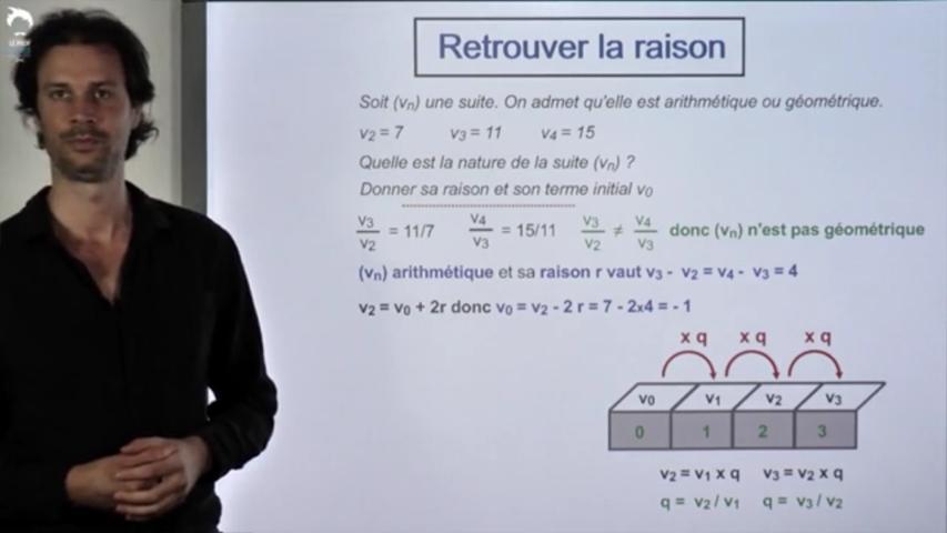 Questions classiques sur les suites arithmétiques et géométriques.