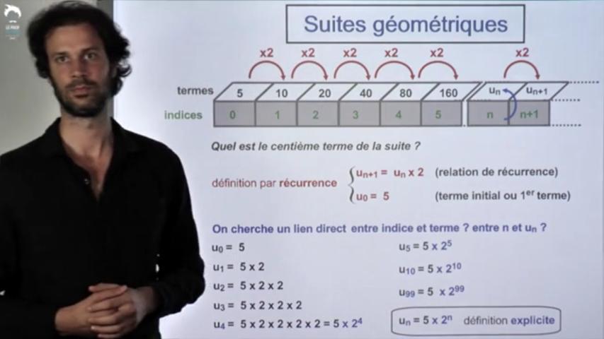 Suites géométriques: définition par récurrence et explicite