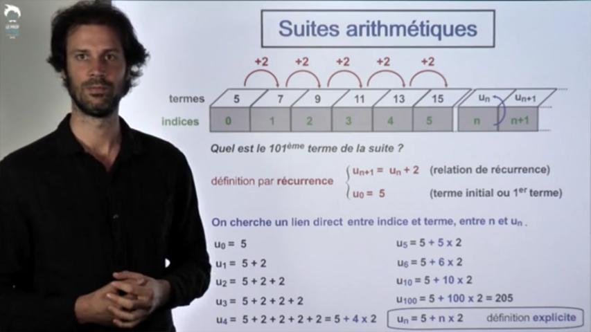 Suites arithmétiques: définition par récurrence et explicite