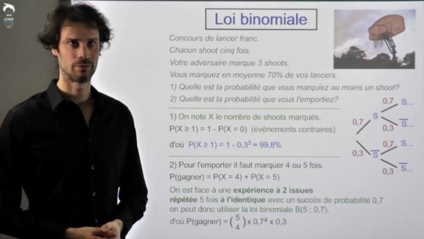 Problème sur la loi binomiale et l