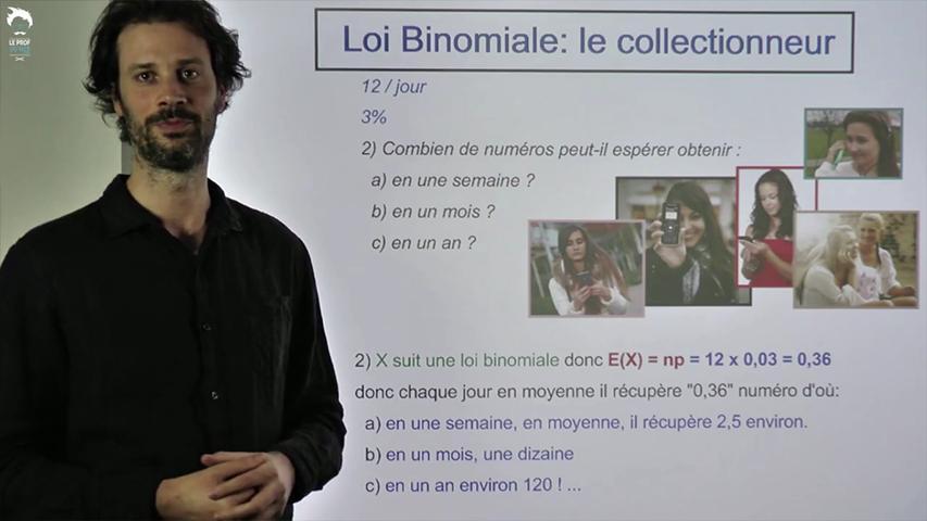 Loi binomiale : le collectionneur