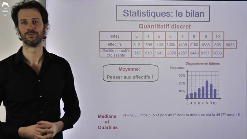 Bilan sur les statistiques