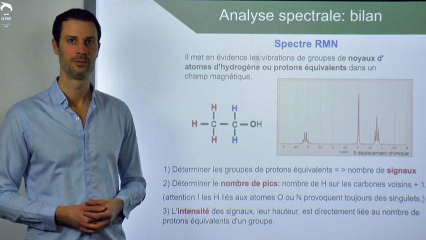 Analyse spectrale : bilan