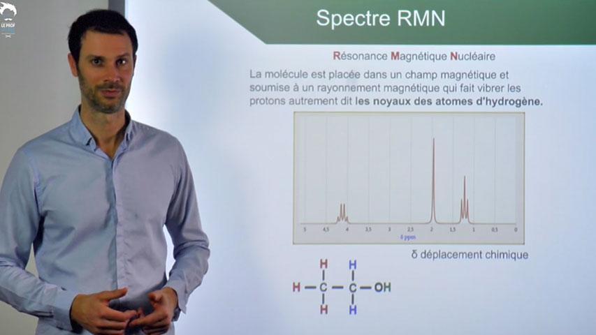 Spectre RMN