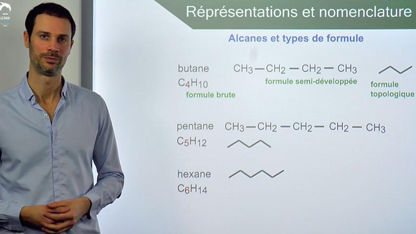 Nomenclature et représentations