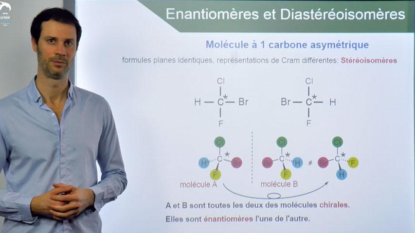 Enantiomères et Diastéréoisomères
