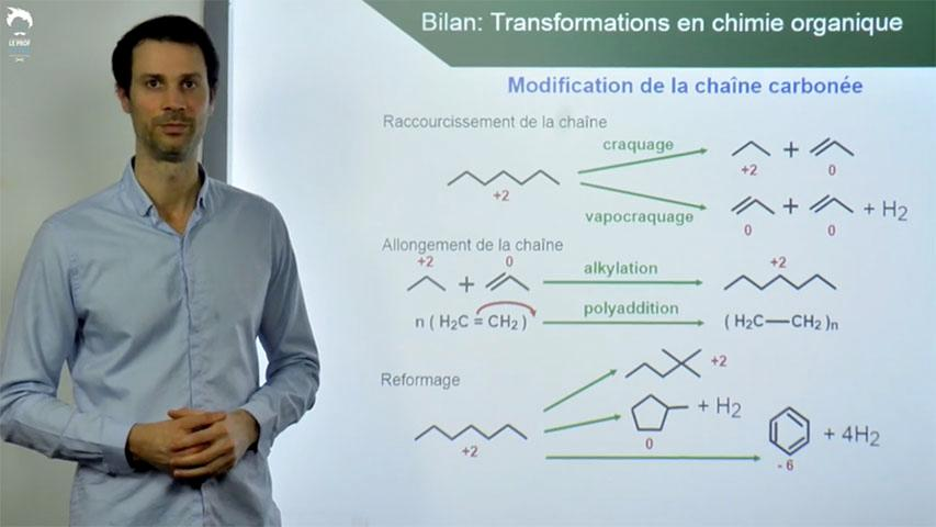 Le bilan sur les transformations en chimie organique