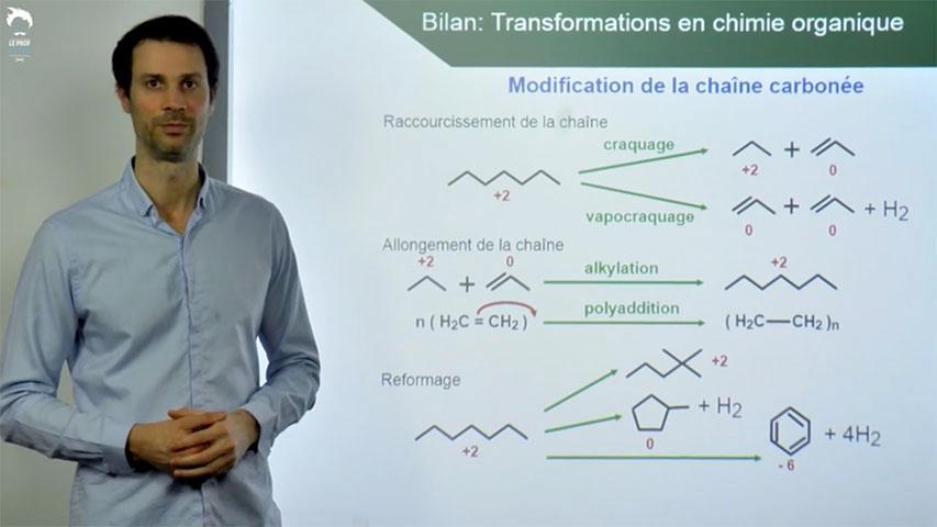Le bilan sur les transformations en chimie organique